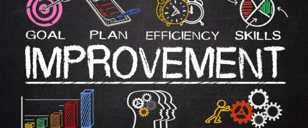 improvement concept with business elements drawn on blackboard